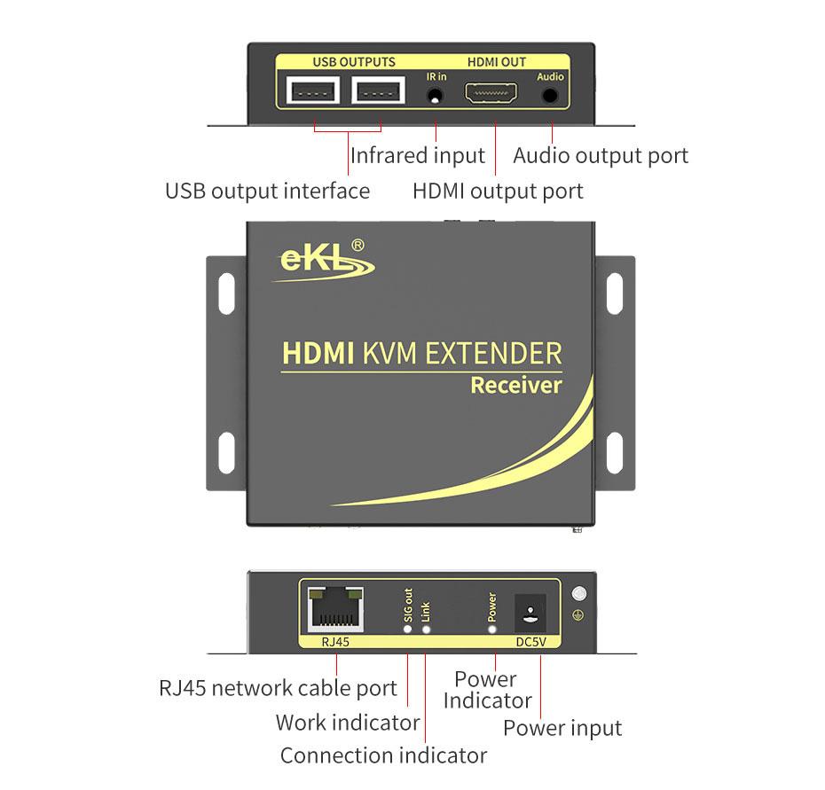 HDMI KVM extender 4K 100m HCK100 receiver interface description