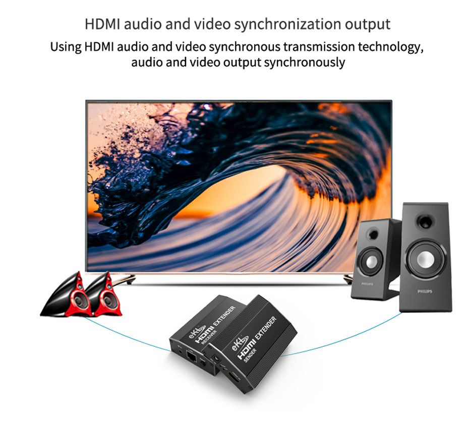 120m HDMI single network cable extender HE120 supports simultaneous audio and video transmission