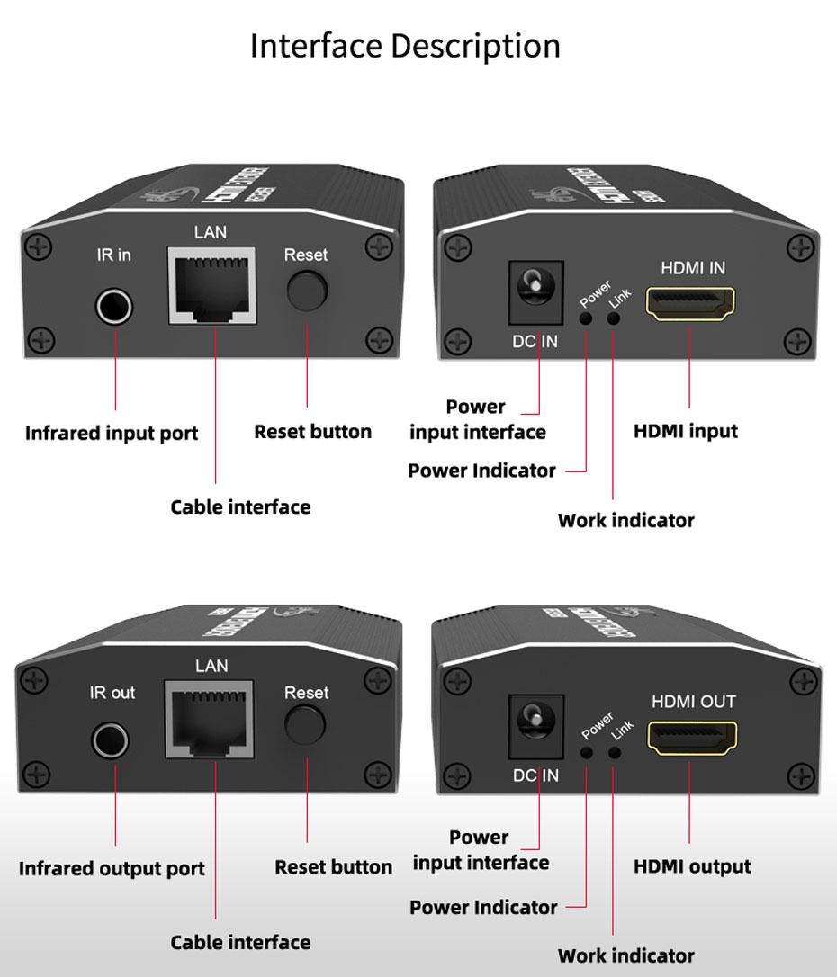 120m HDMI single network cable extender HE120 interface description
