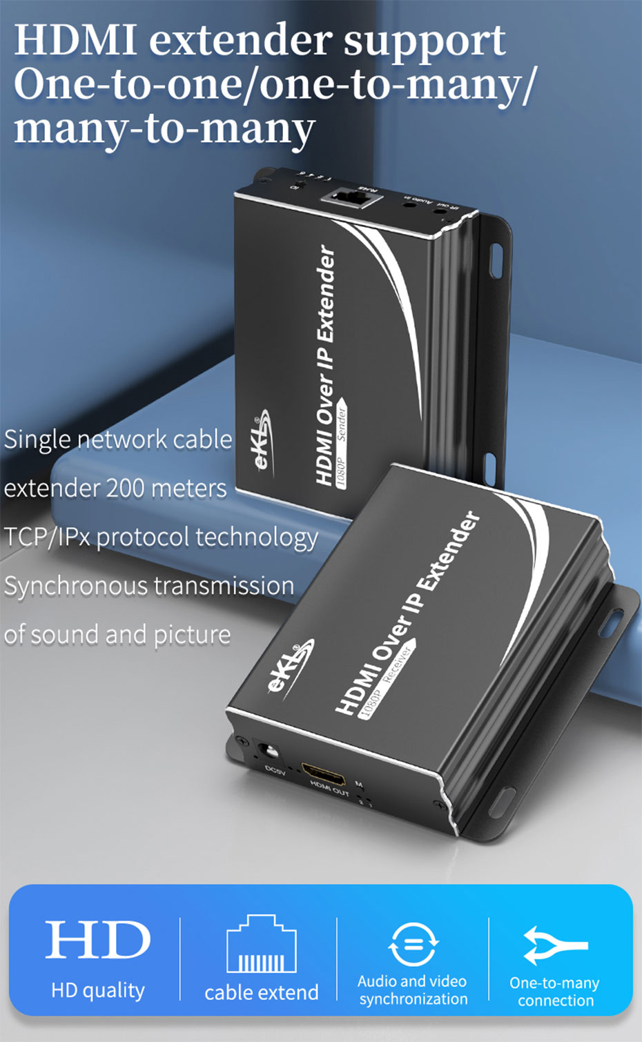HDMI network extender HE150 supports 1 to 1/1 to many/many to many extension