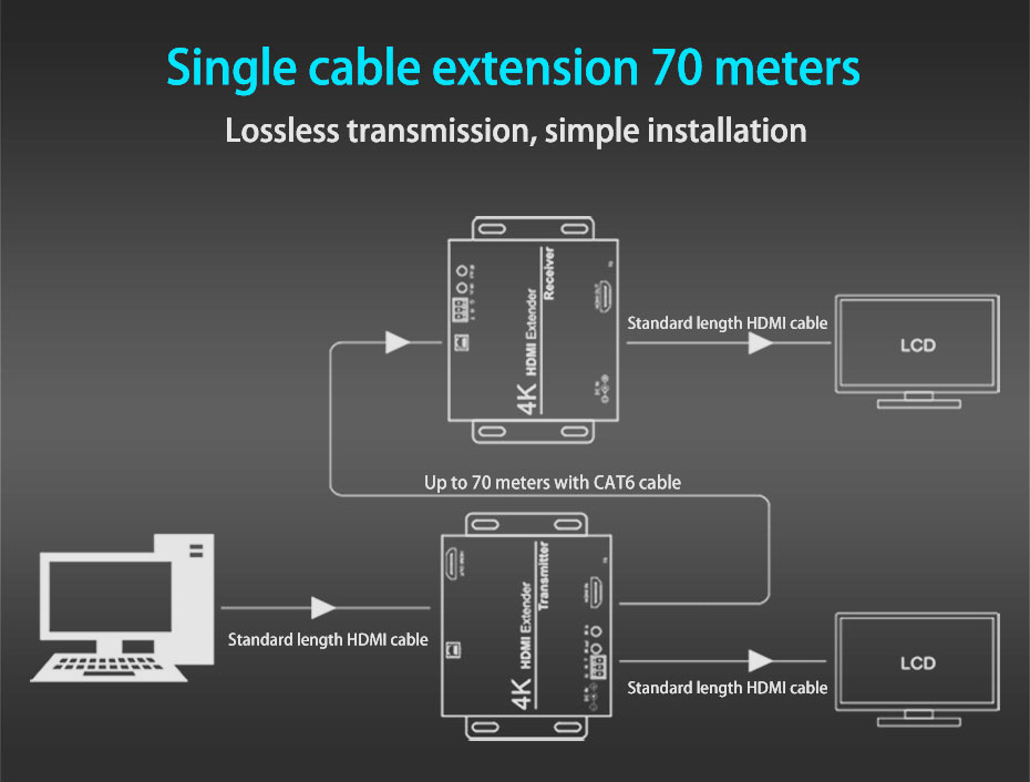 HDMI extender HE70 connection diagram