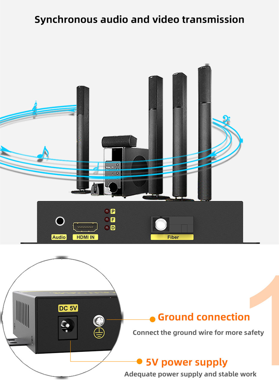 HDMI fiber extender supports 3.5mm audio and video synchronous transmission