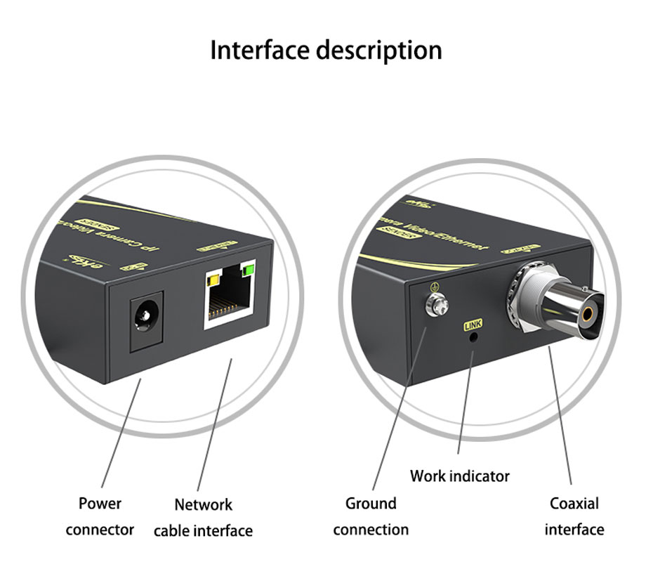 IP network coaxial transmitter NCR200 interface description