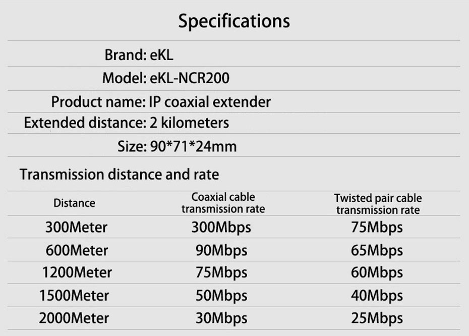 IP network coaxial transmitter NCR200 specifications