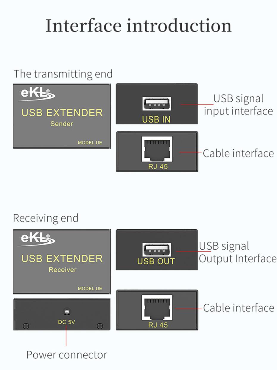 USB mouse keyboard extender UE interface description