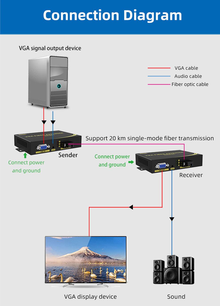 VGA fiber optic extender VF200 connection diagram