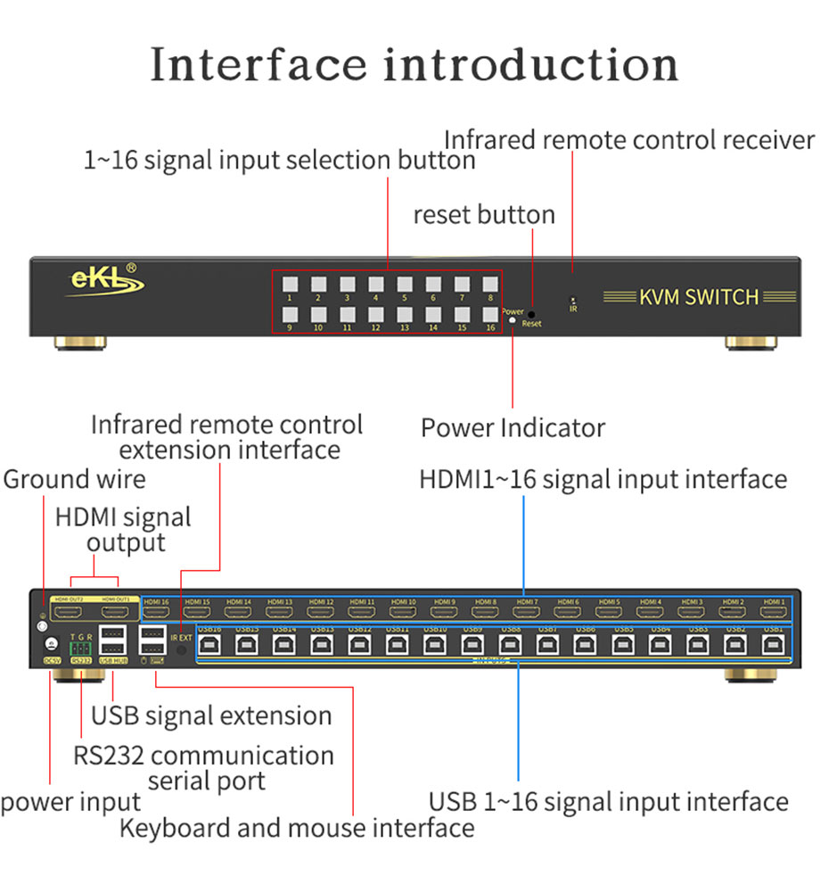Introduction to the 161HK interface of the HDMI KVM switch with 16 inputs and 2 outputs