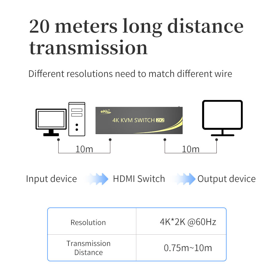 Dual screen HDMI KVM switch 212HK uses gold-plated interface