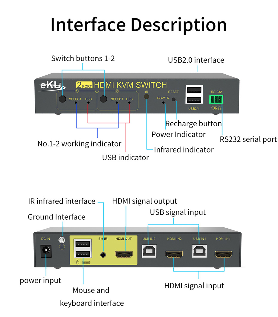 HDMI KVM switch 2 in 1 out 21HK interface description