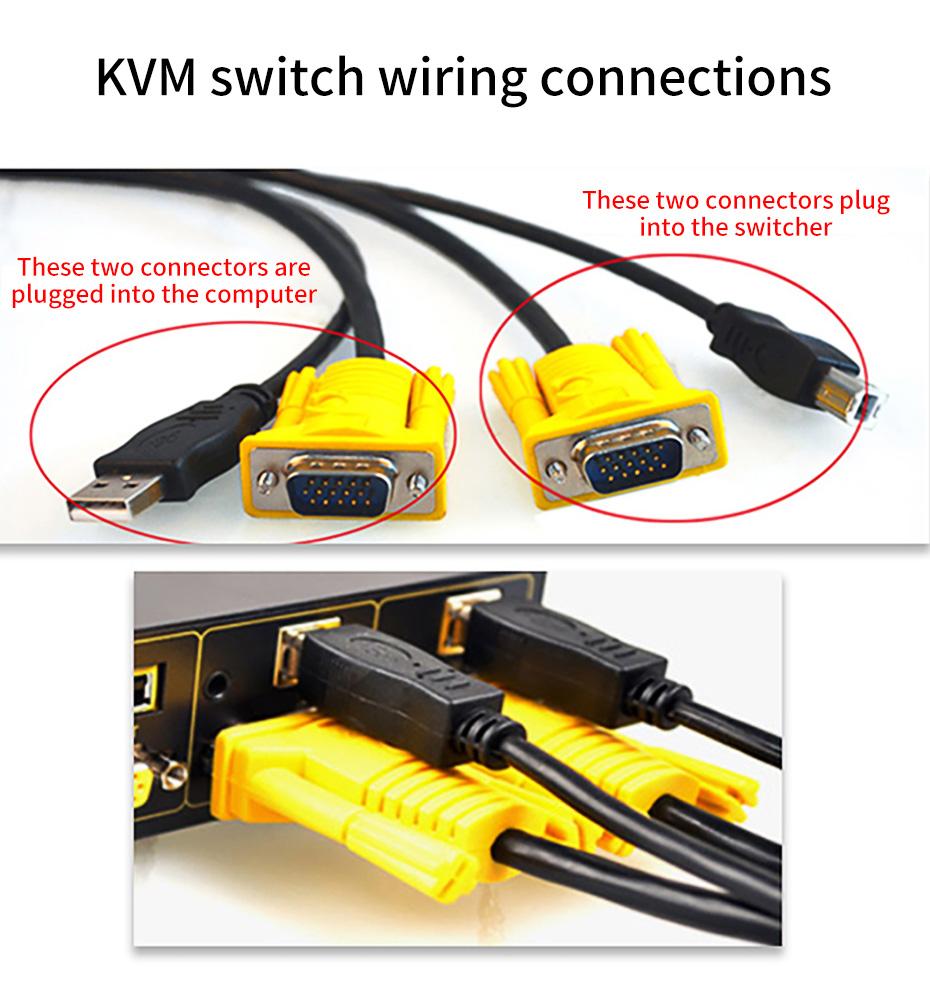 VGA KVM switch 2 in 1 out 21U interface description