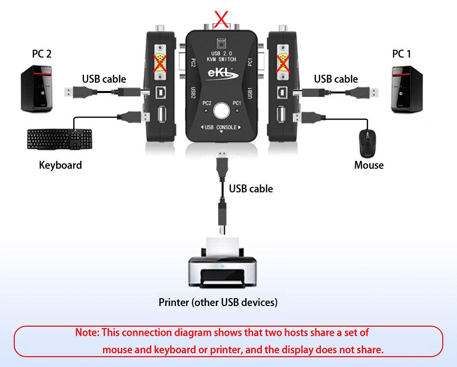 USB sharer connection diagram