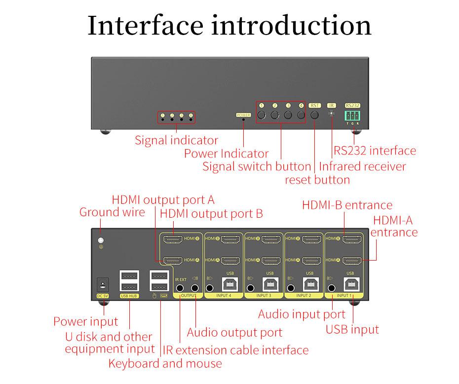 HDMI 2.0 KVM switch 4 in 2 out 412HK interface description