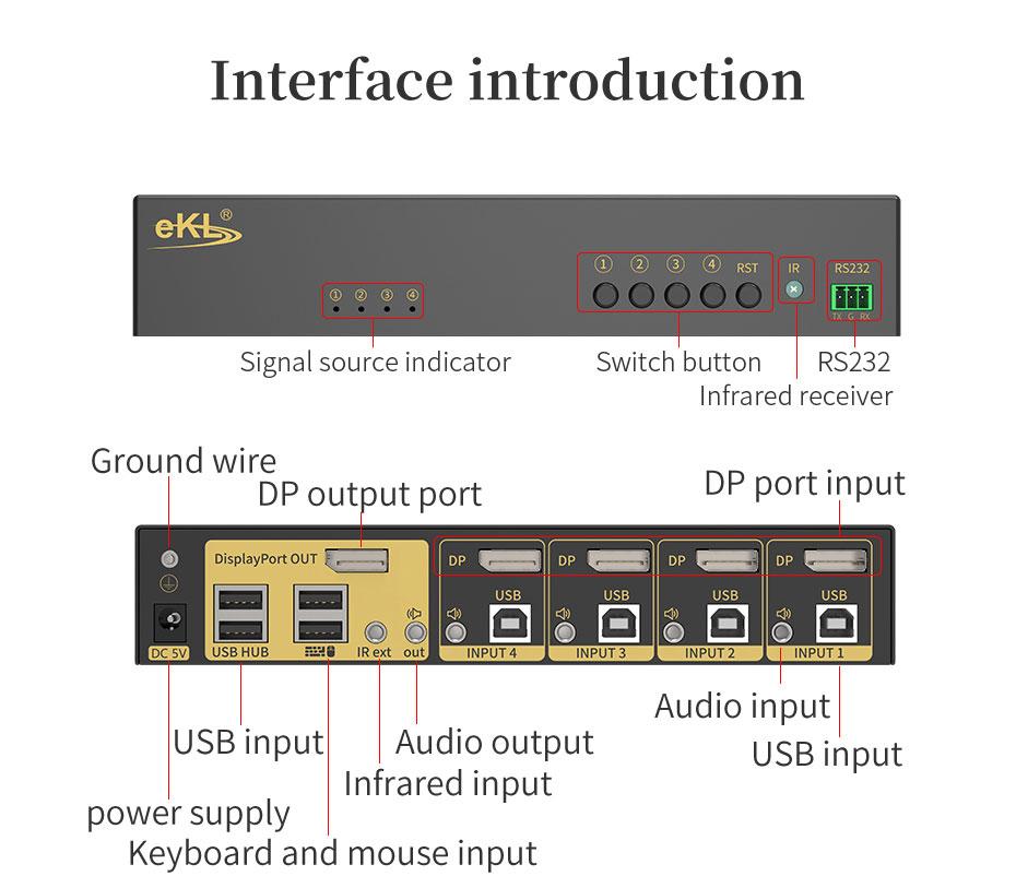 DP KVM switch 4 in 1 out 41DP interface description