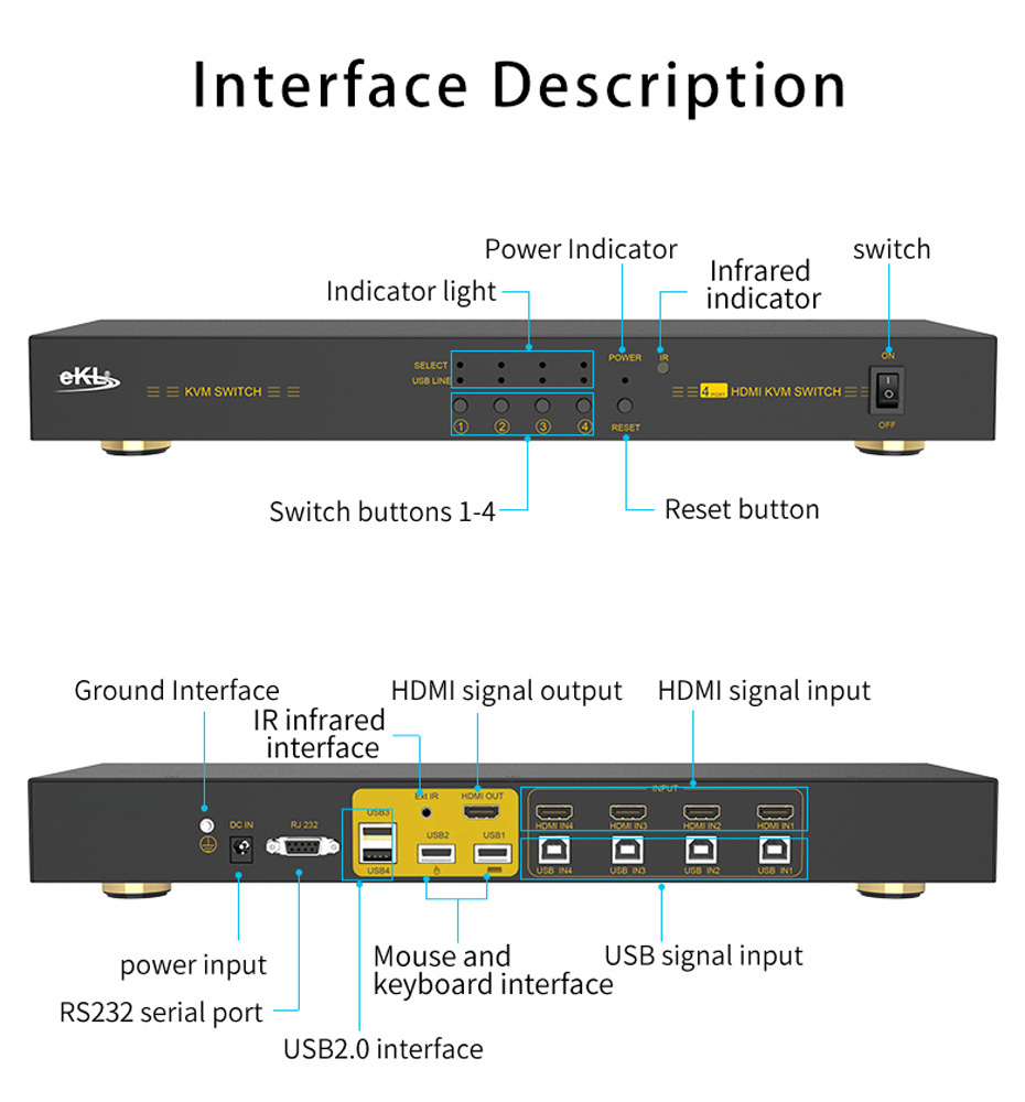 HDMI KVM switch 4 in 1 out 41HK Interface Description