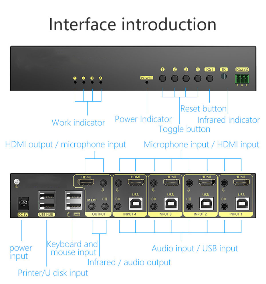 4 in 1 out HDMI KVM switch 41HH2.0 interface description