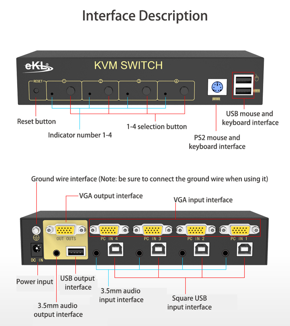 VGA KVM switch 4 in 1 out 41U interface description