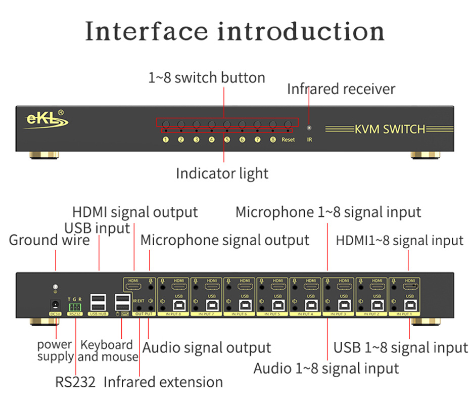 Introduction to the 81H interface of the HDMI KVM switch with eight inputs and one output