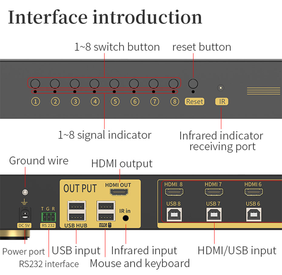 HDMI KVM switch 8 in 1 out 81HK interface introduction