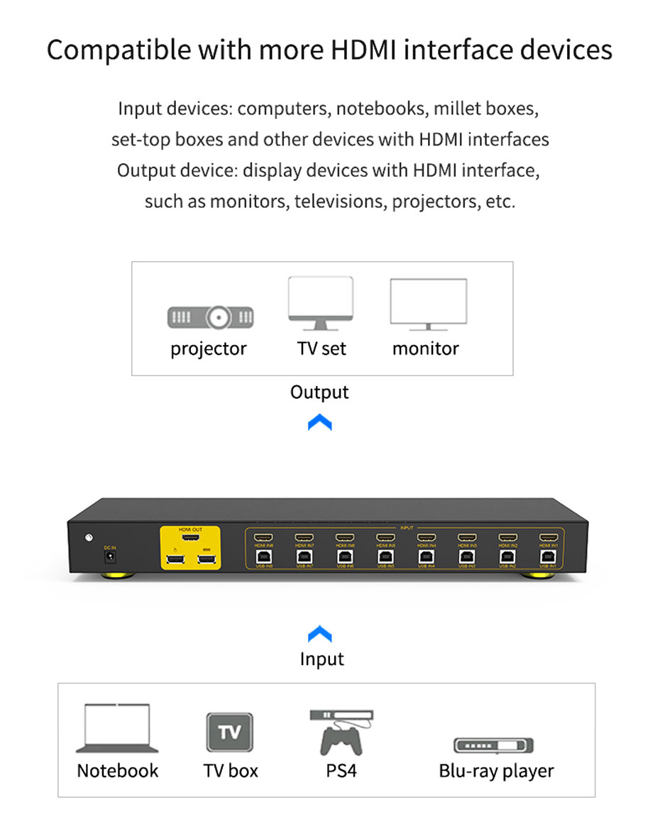 HDMI KVM switch 8 in 1 out 81HK compatible with multiple HDMI interface devices