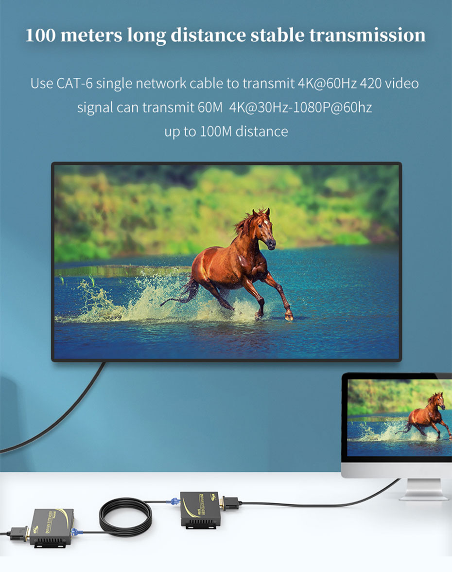 100m DVI KVM single network cable extender DCK100 4K@60Hz 420 video signal can be extended by 60 meters; 4K@30Hz/1080p@60Hz can be extended by 100 meters