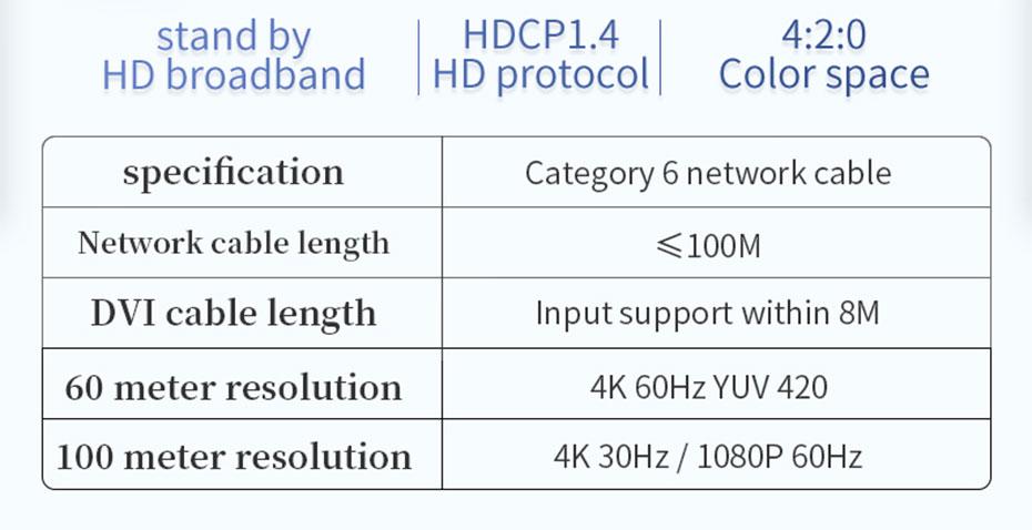 100m DVI KVM single network cable extender DCK100 different resolution, different extension distance