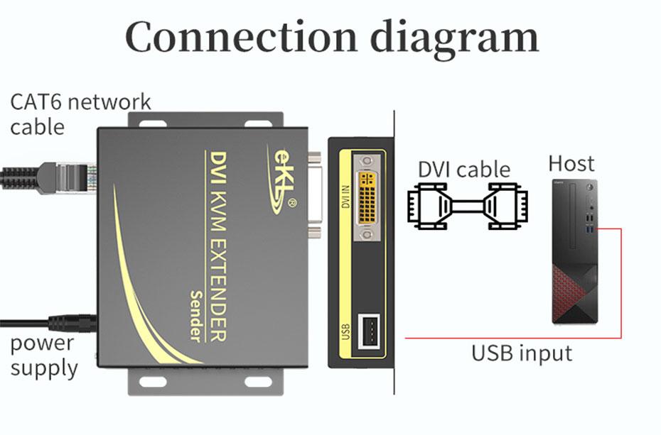 100m DVI KVM single network cable extender DCK100 transmitter connection diagram