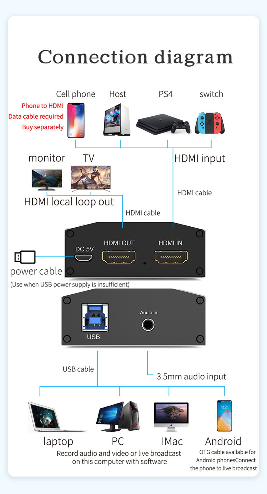 HDMI video live capture card 1805 expanded use
