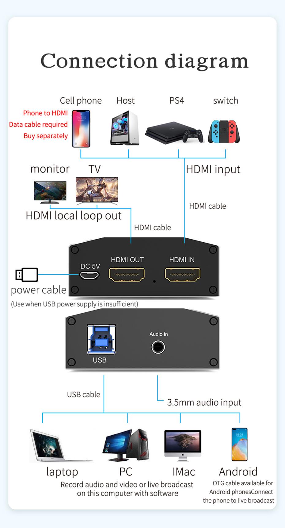 HDMI video live capture card 1805 connection diagram
