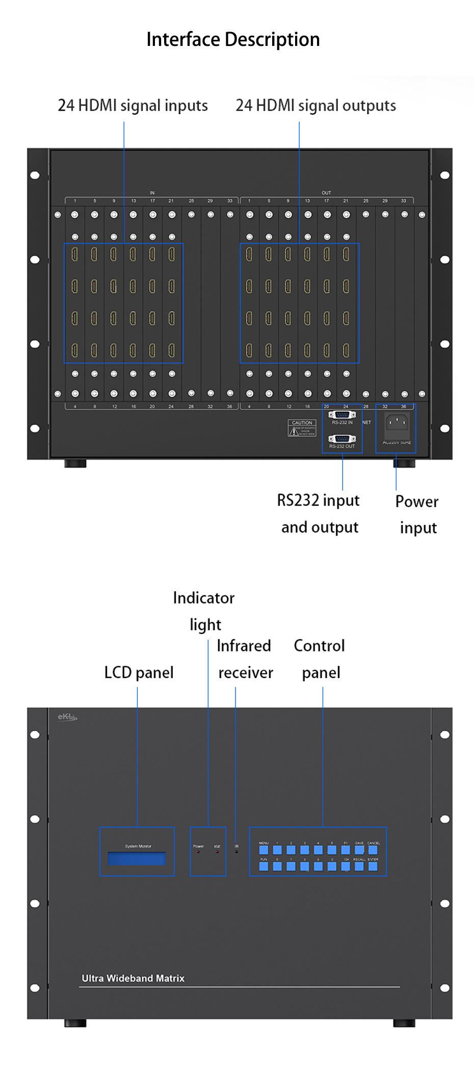 HDMI matrix 24 in 24 out 2424H interface description