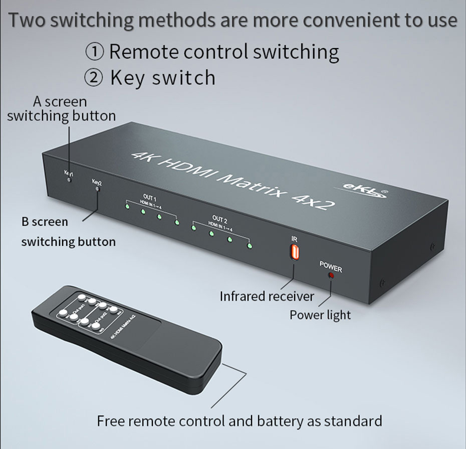 Instructions for using HDMI matrix 4 in 2 out 412H panel