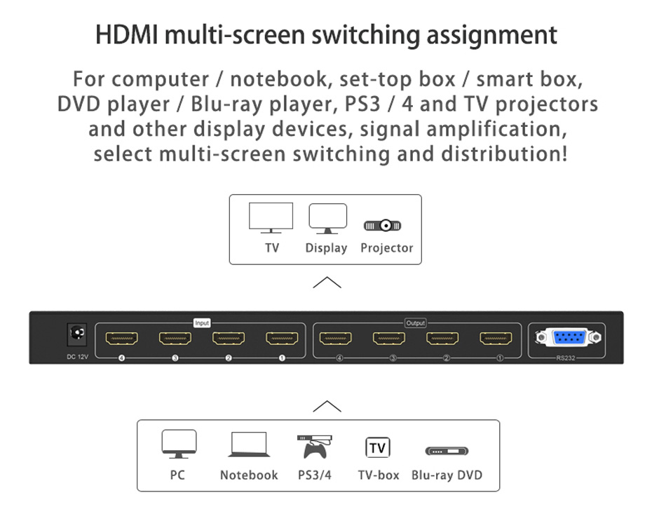 HDMI matrix 4 input 4 output 414H compatible HDMI interface device