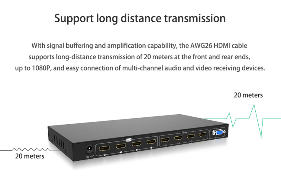 HDMI matrix 4 in 4 out 414H support signal amplification
