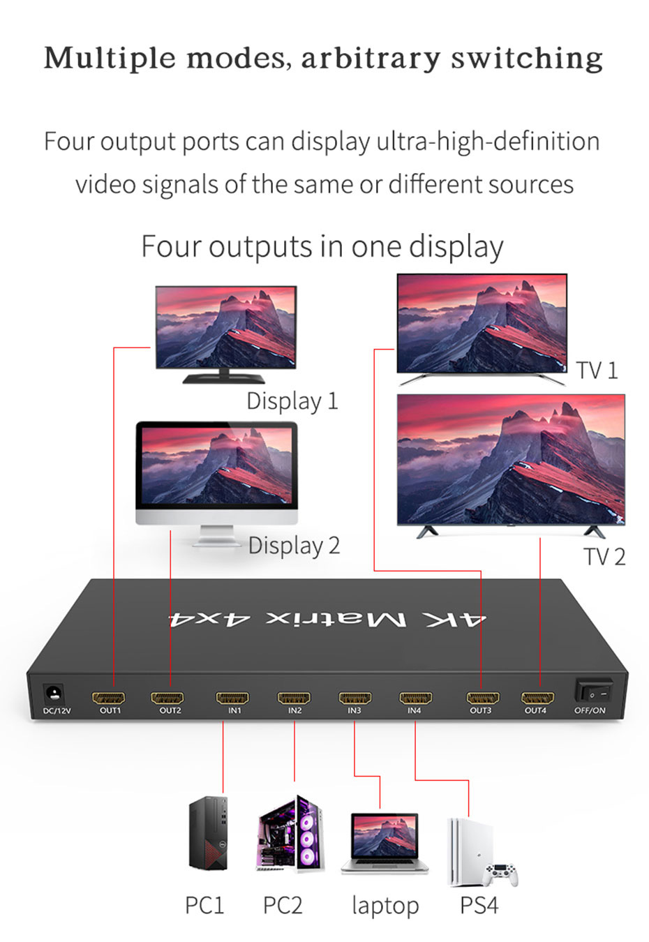 4 port HDMI matrix 4 in 4 out 414HN supports a variety of display modes, arbitrary switching
