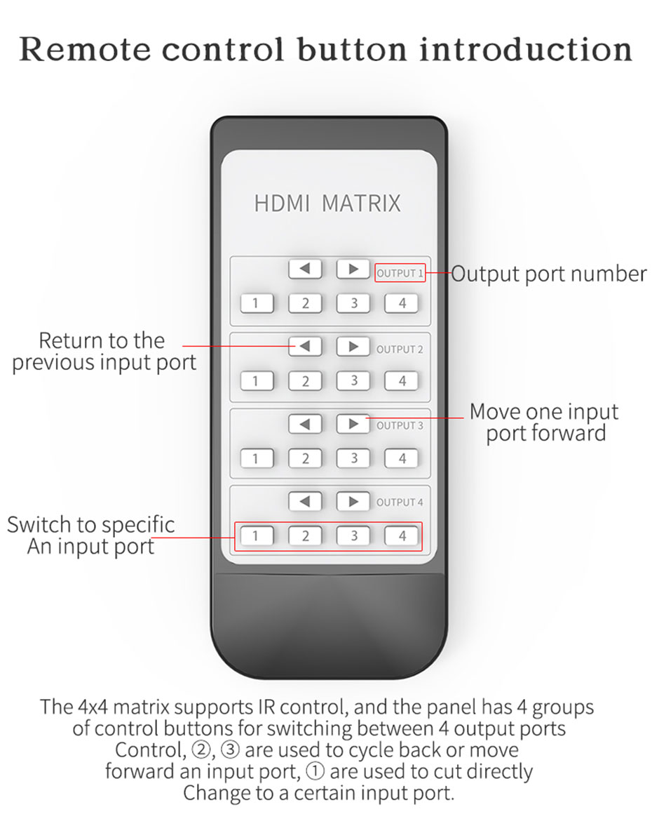 4-port HDMI matrix 4 in 4 out 414HN remote control button introduction