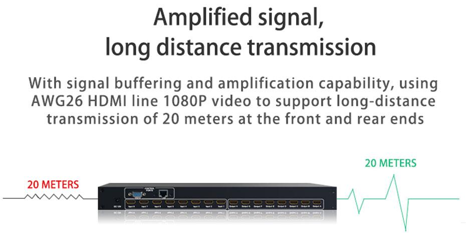 HDMI matrix 8 input and 8 output 818H support signal buffer amplification