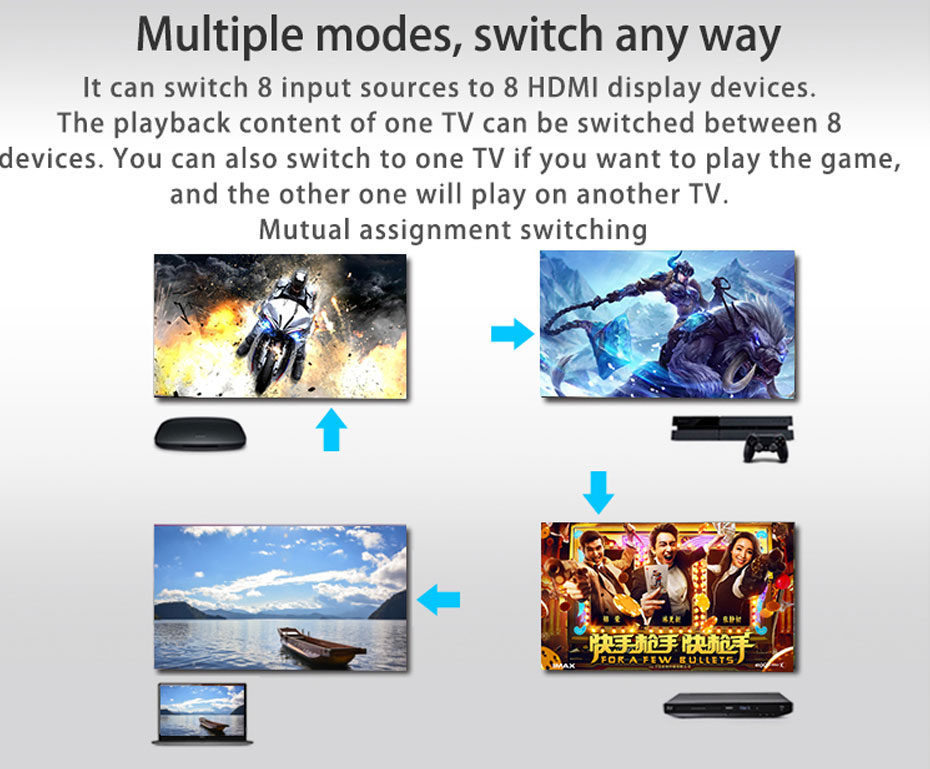 HDMI matrix 8 in 8 out 818H supports multiple mode switching