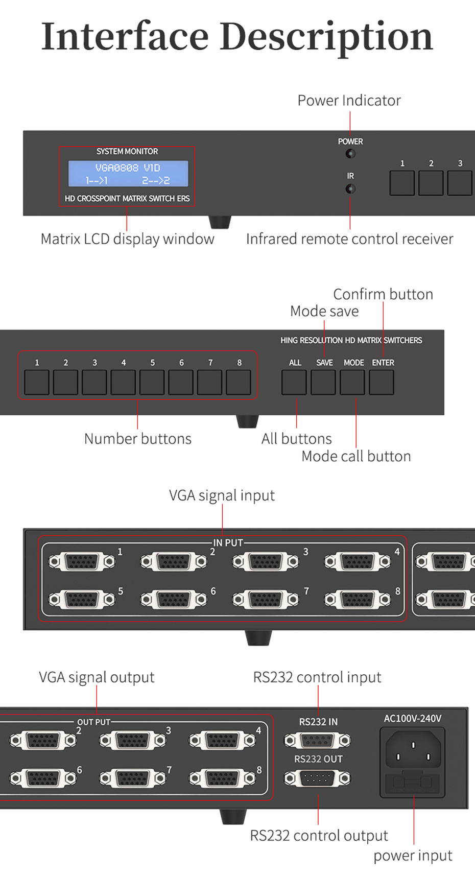 8x8 V818 control panel and interface description of VGA matrix switcher with RS232