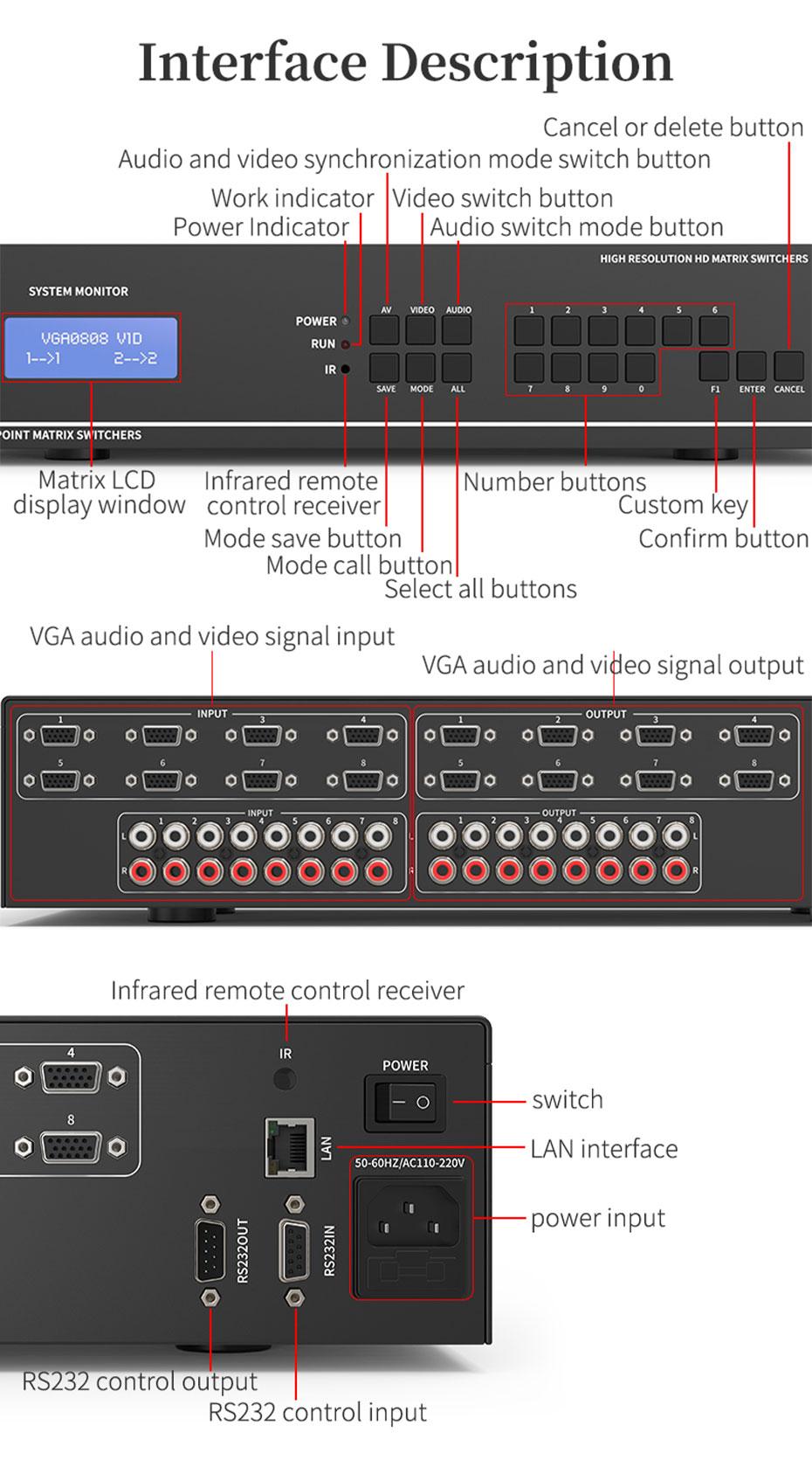 8X8 vga audio matrix switcher V818A interface description