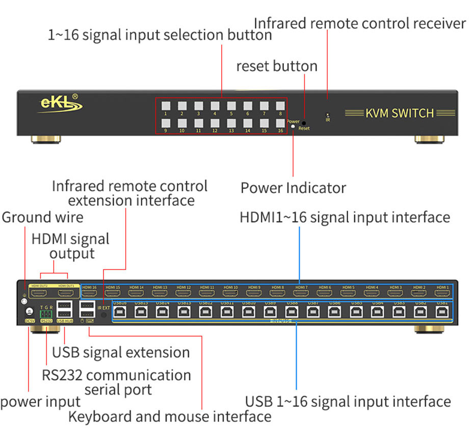 16-port HDMI2.0 KVM switch 161HK interface introduction