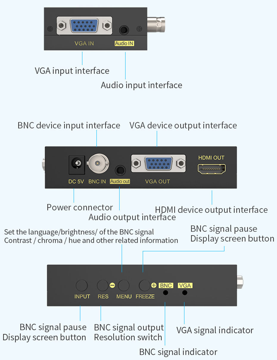 VGA/BNC to HDMI converter 1804 interface introduction
