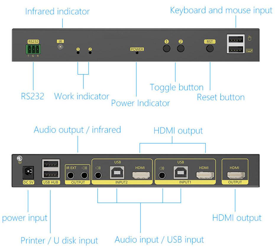 2 port HDMI KVM switch 21HK2.0 interface introduction