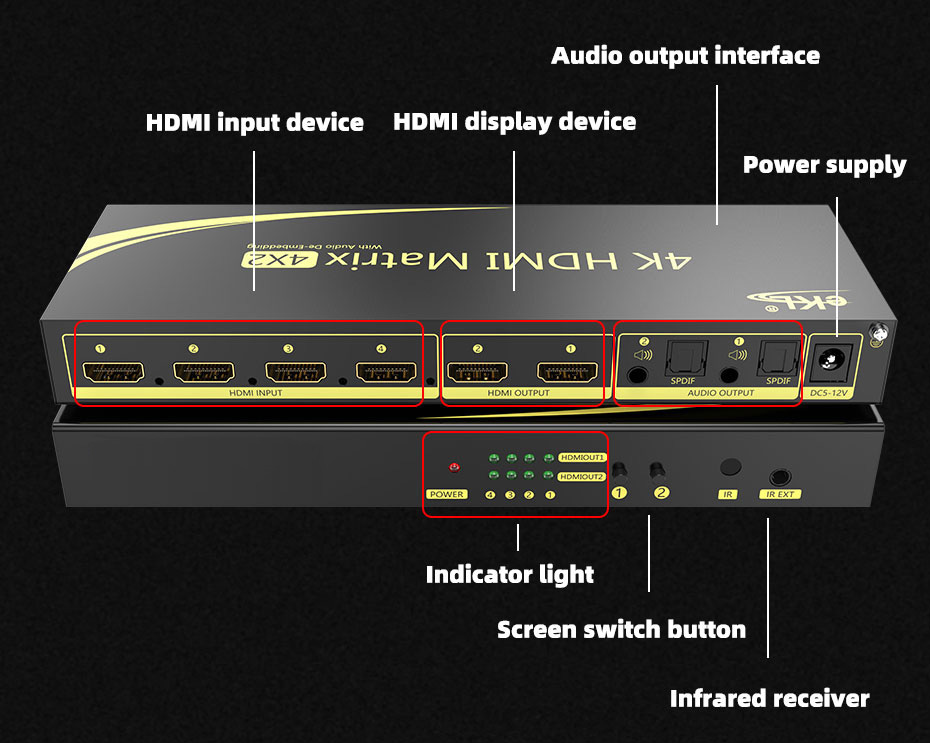 HDMI matrix 4 in 2 out 412H interface introduction