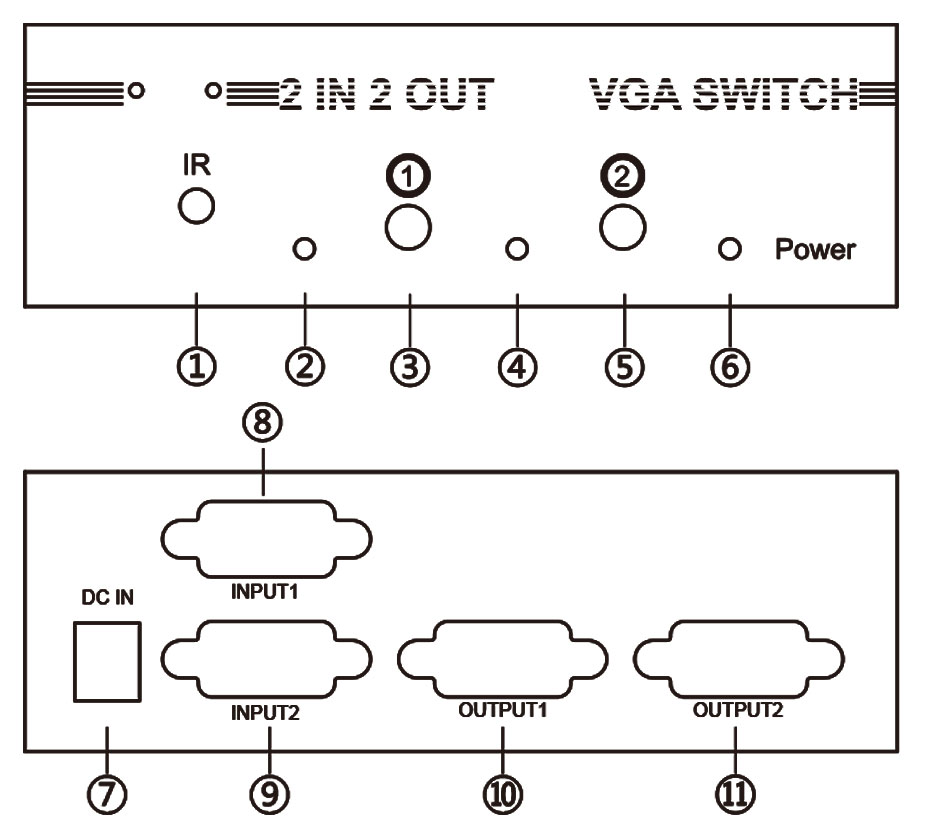VGA switch splitter interface
