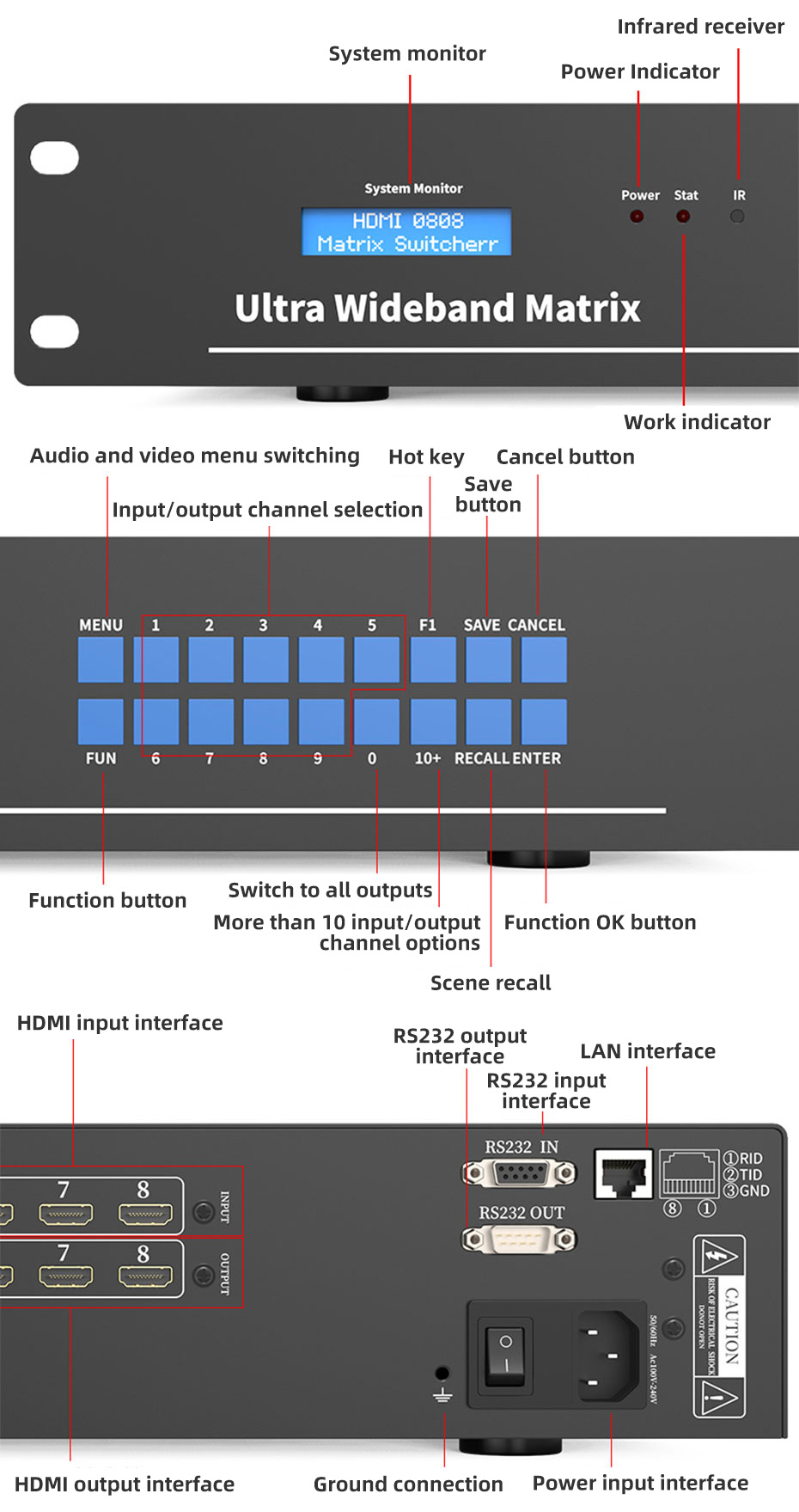 HDMI matrix 8 in 8 out 818H panel/interface introduction