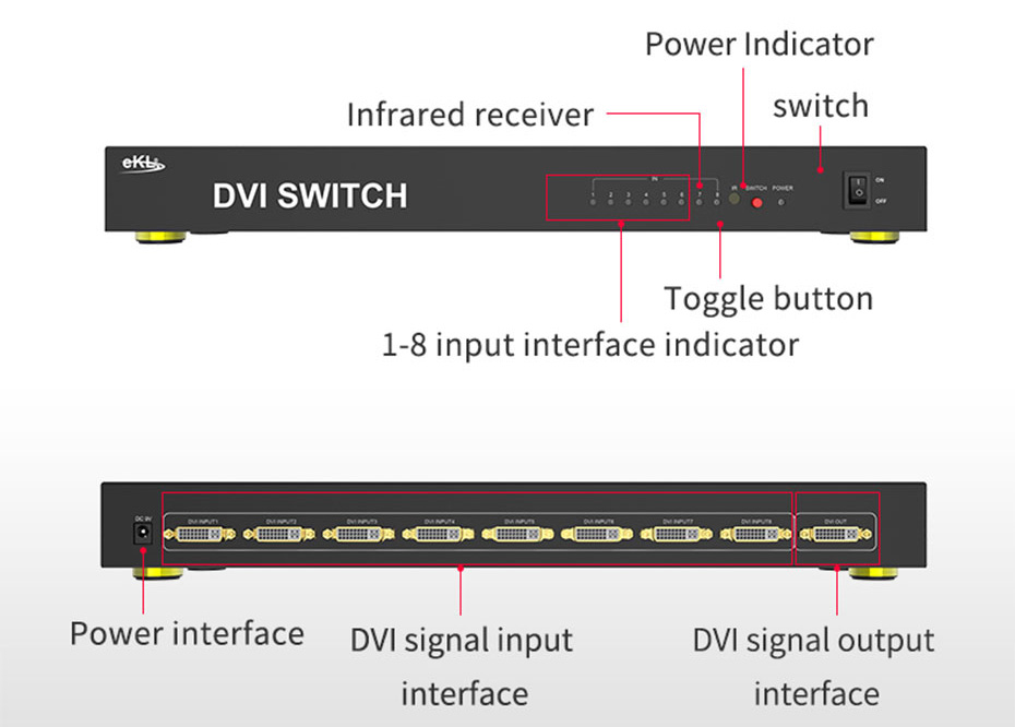 DVI switcher 81D interface introduction