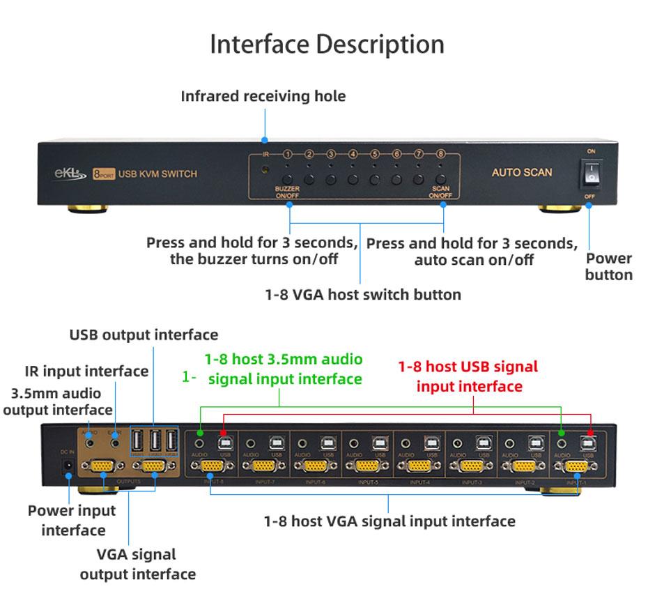 8-port VGA KVM switch 81UA control panel and interface introduction
