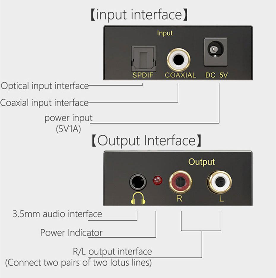 Introduction of DAN interface of digital audio to analog audio converter