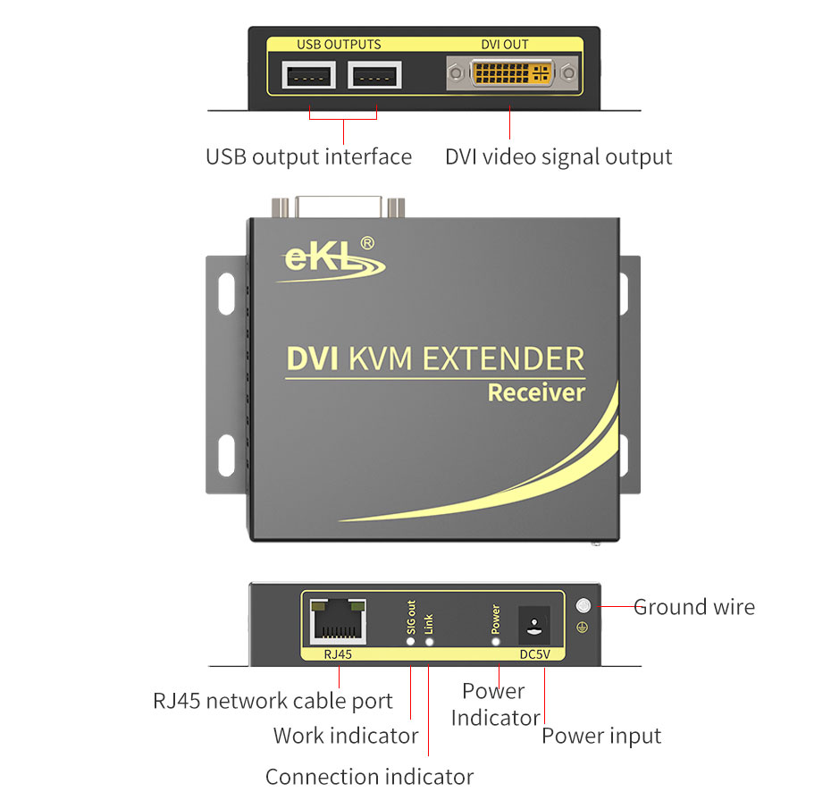 100m DVI KVM single network cable extender DCK100 receiver interface introduction