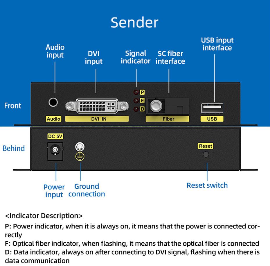 20km DVI KVM fiber optic extender DFKU200 sender interface description