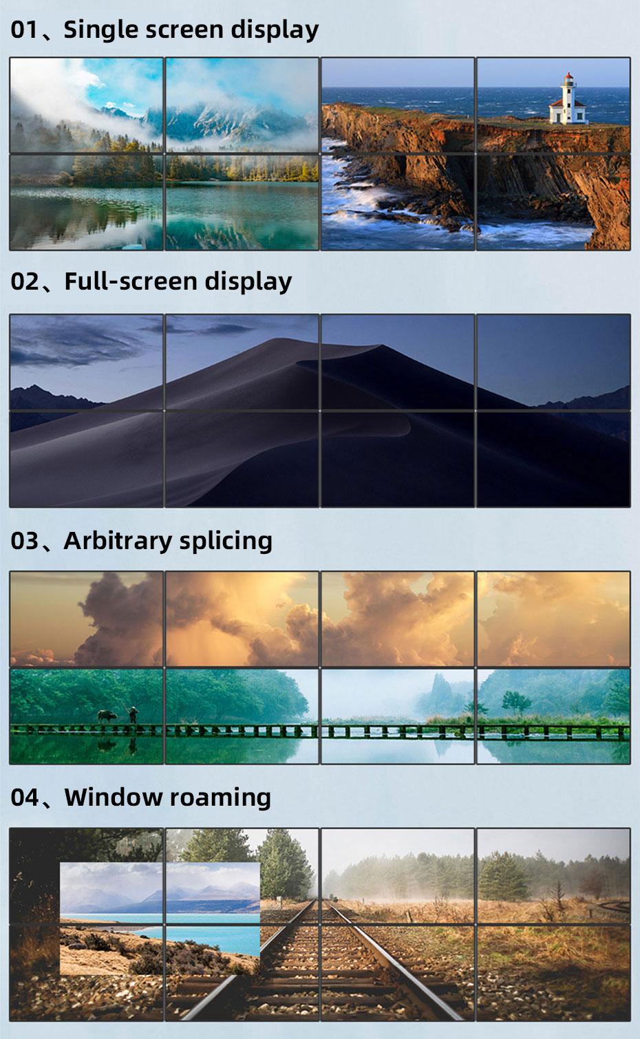 Effect picture of 4 splicing methods of splicing screen processor